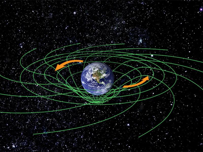 縦軸と重力場